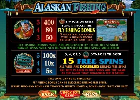 Правила бонусної гри і фріспінів в апараті Alaskan Fishing