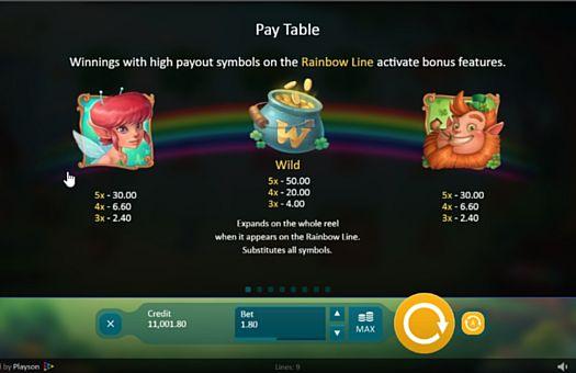 Таблиця коефіцієнтів в апараті Clover Tales