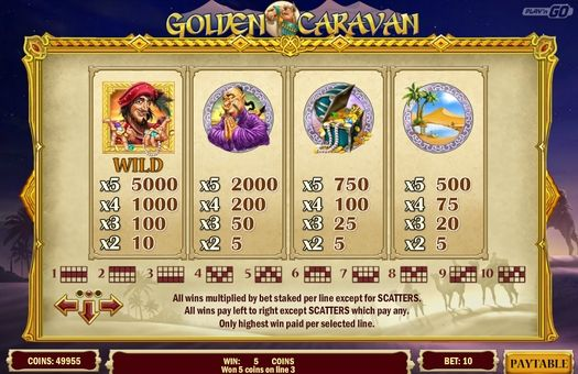 Таблиця виплат в апараті Golden Caravan