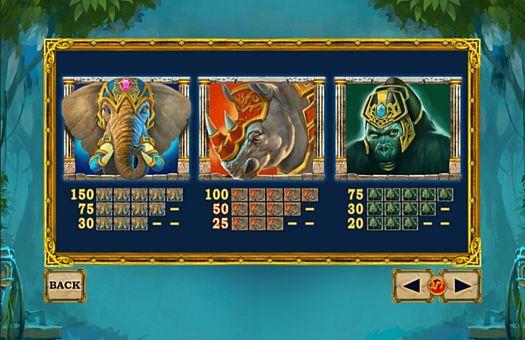 Таблиця виплат в апараті Jungle Giants