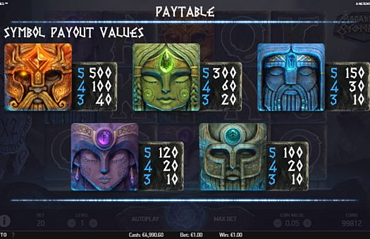 Виплати за символи в Asgardian Stones онлайн