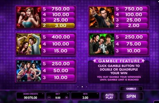 Виплати за символи в грі Karaoke Party