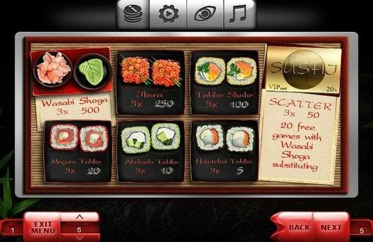 Символи і коефіцієнти апарату Sushi