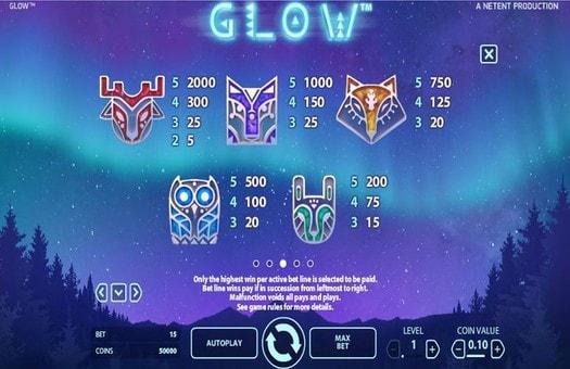 Таблиця виплат онлайн автомата Glow