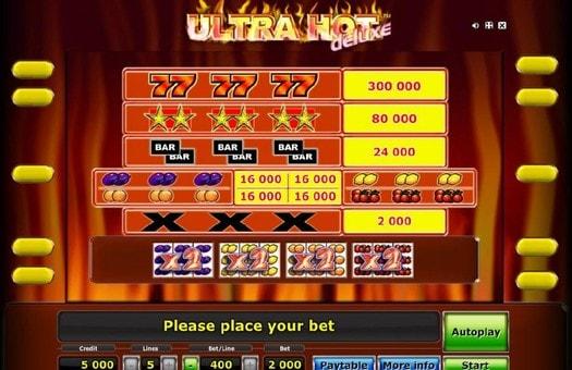 Правила гри в онлайн автоматі Ultra Hot Deluxe