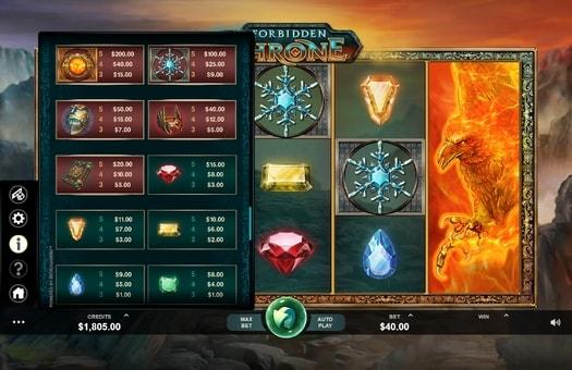 Таблиця символів в онлайн слоті Forbidden Throne