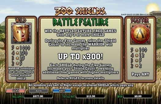 Wild, Scatter і правила фріспінів в слоті 300 Shields